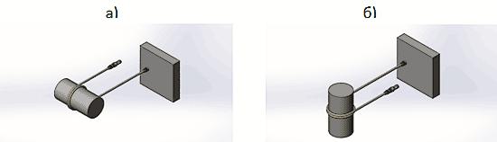 Схема изгиба кабеля в горизонтальной (а) и вертикальной (б) плоскостях