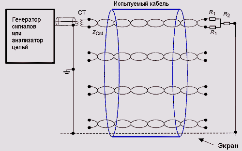 Схема нагрузки кабеля при измерении затухания излучения