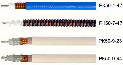 Теплостойкие радиочастотные кабели
