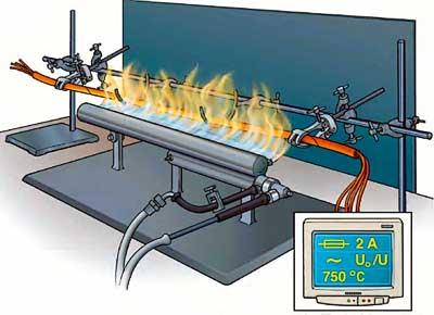 Новое поколение огнестойких кабелей
