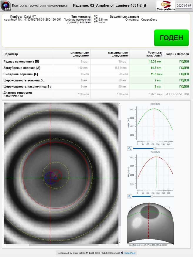 Протокол контроля геометрических параметров одноволоконного наконечника